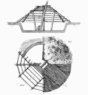 Pit House Cross Section