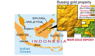 Busang, gisement d'or de