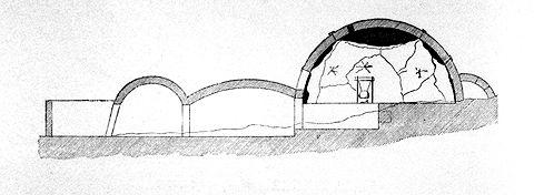 Habitation de glace ou de neige (igloo)