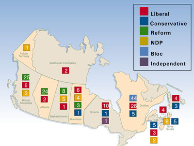 Election Results 1997