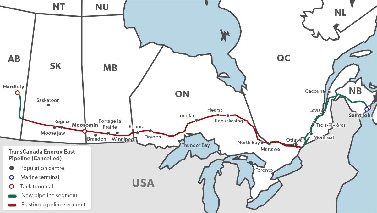 TransCanada Energy East pipeline (cancelled)