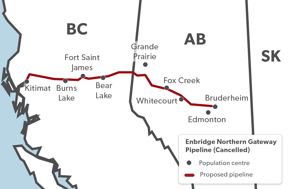 Northern Gateway pipeline (cancelled)