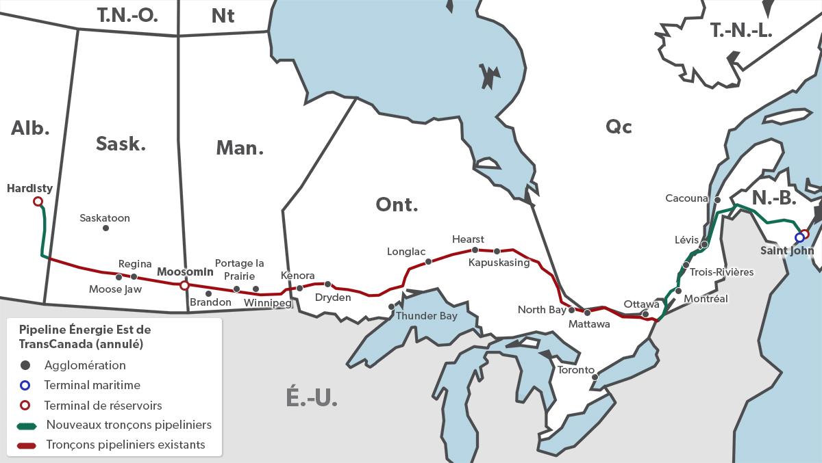 Pipeline Énergie Est de TransCanada (annulé)