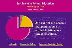 Inscription en éducation institutionnelle