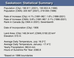 Saskatoon (tableau sommaire)