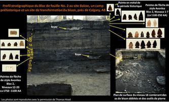 Stratigraphie site Balzac