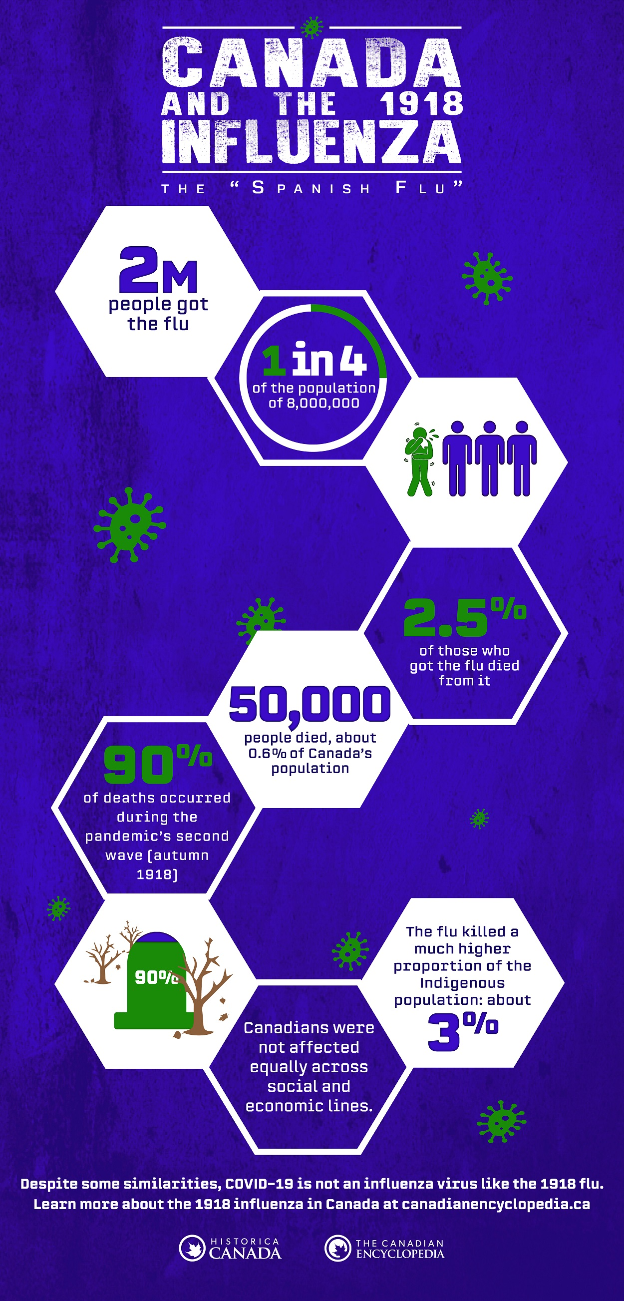 Spanish_Flu_Infographic_EN