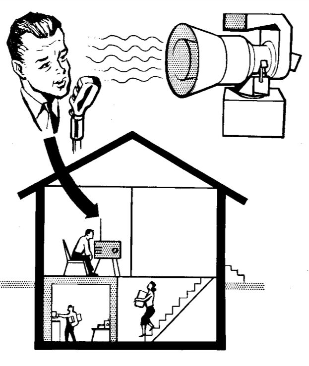 Illustration showing an air-raid siren, a man delivering a radio broadcast, and people listening to the radio while taking shelter in a home